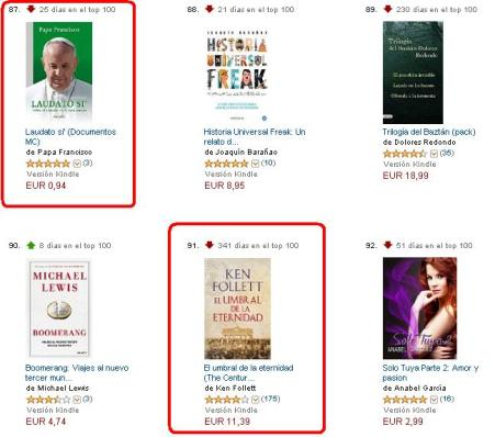 best sellers amazon